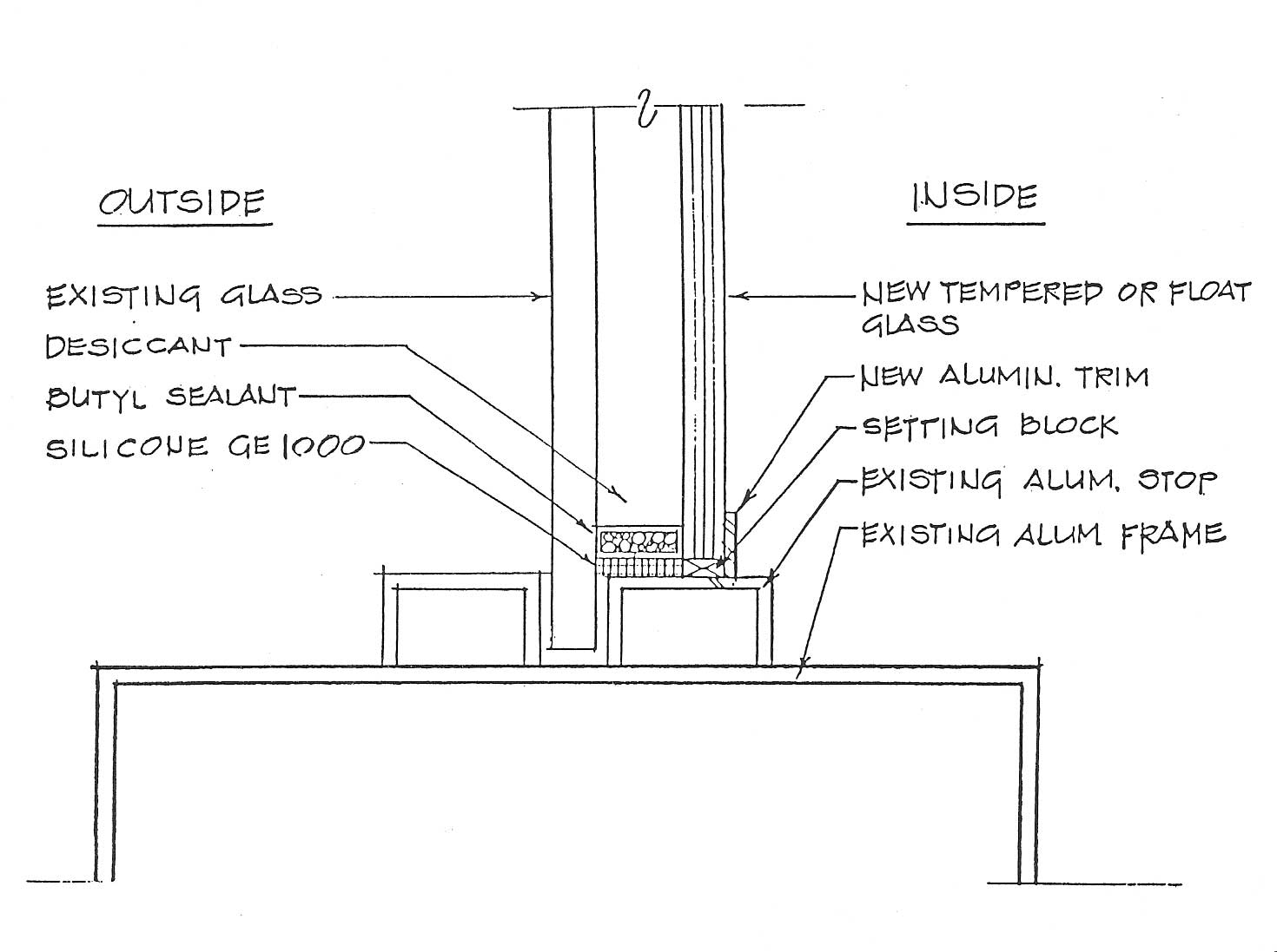 Cross Section Drawings Signa System